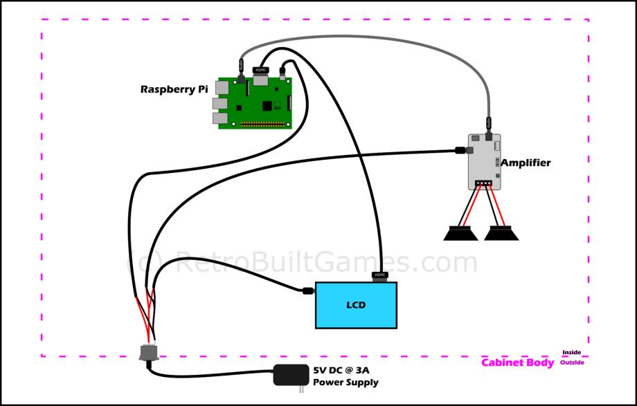 Miraculous Diy Basic Wiring Wiring Diagram Read Wiring 101 Ferenstreekradiomeanderfmnl