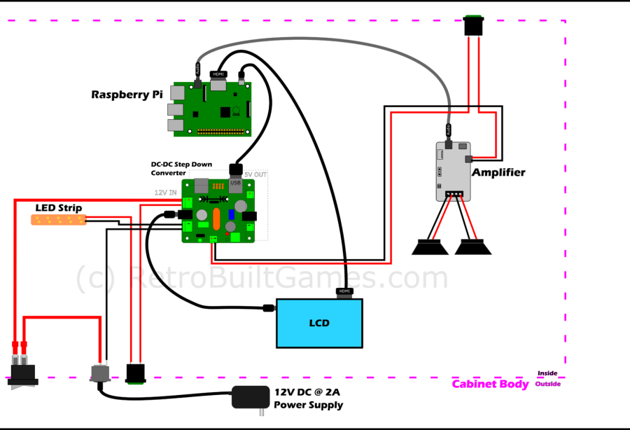 Wiring A Arcade Cabinet - Wiring Diagram Srconds on