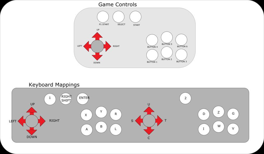 DIY Arcade Cabinet Kits + more  - Arcade GPIO Mapping